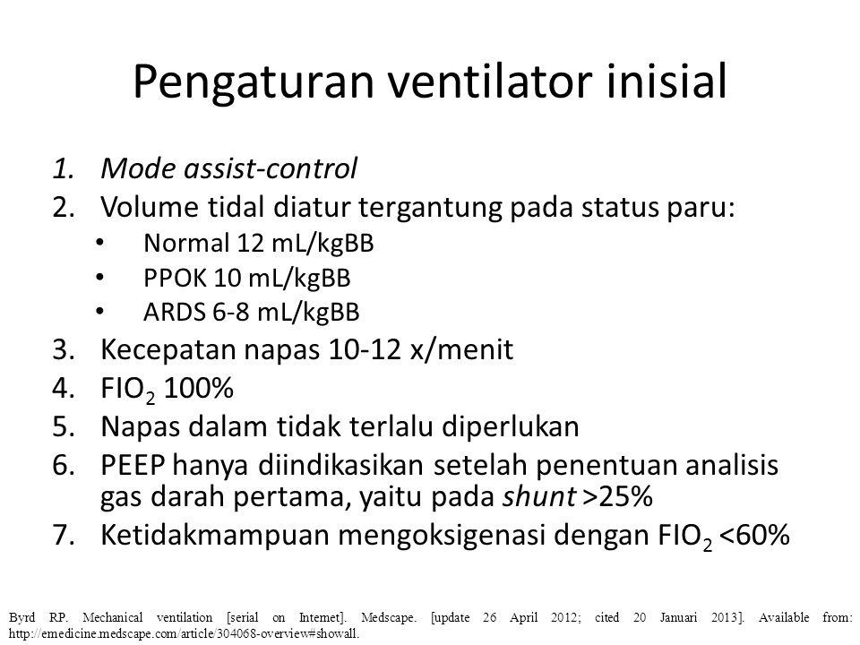 Pengaturan ventilator inisial
