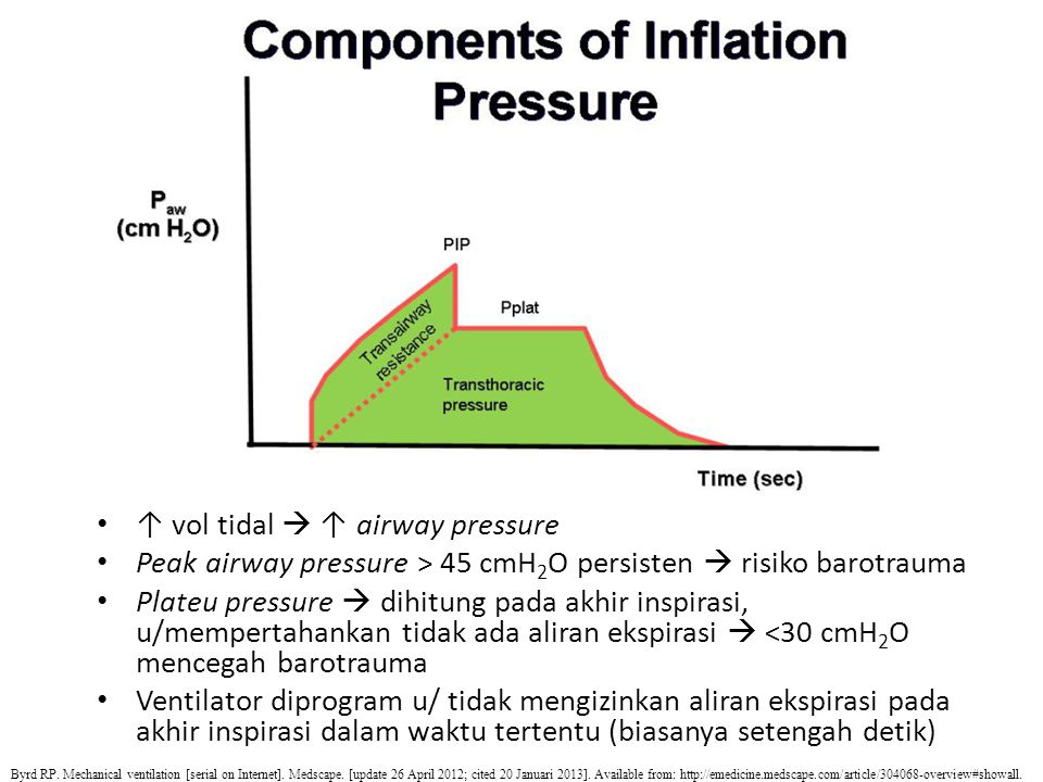↑ vol tidal  ↑ airway pressure