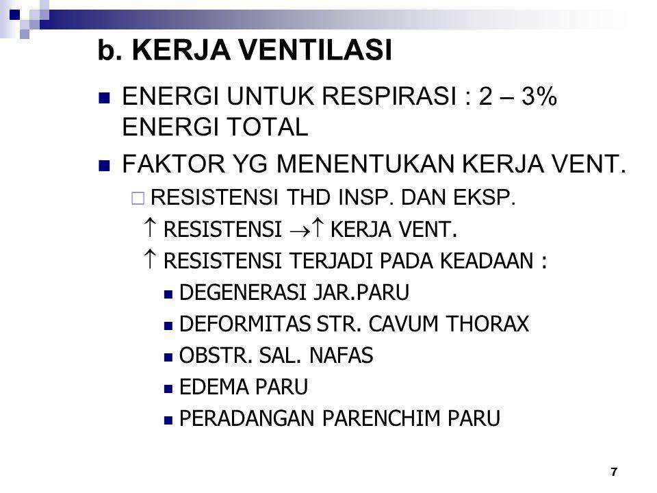 b. KERJA VENTILASI ENERGI UNTUK RESPIRASI : 2 – 3% ENERGI TOTAL