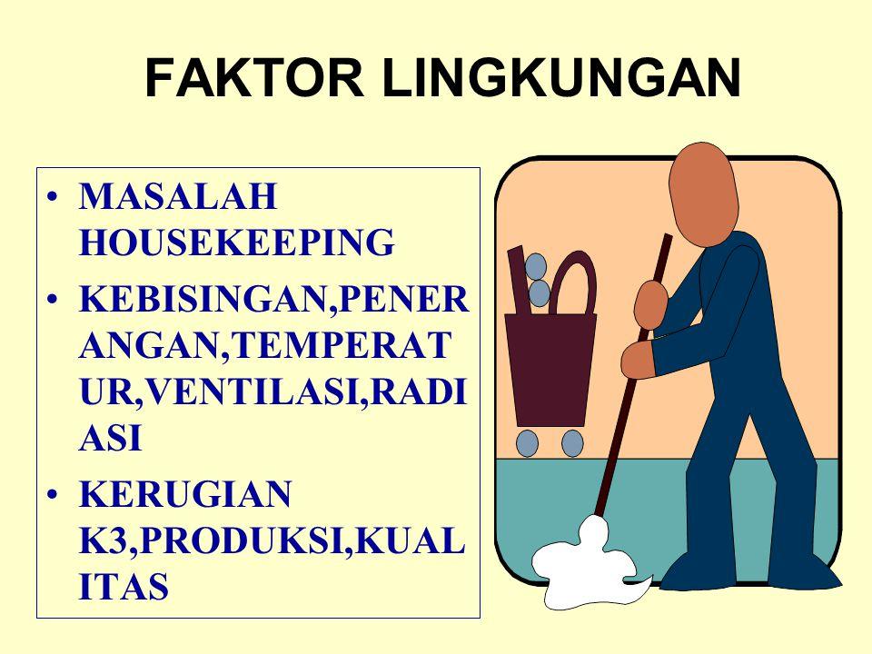 FAKTOR LINGKUNGAN MASALAH HOUSEKEEPING