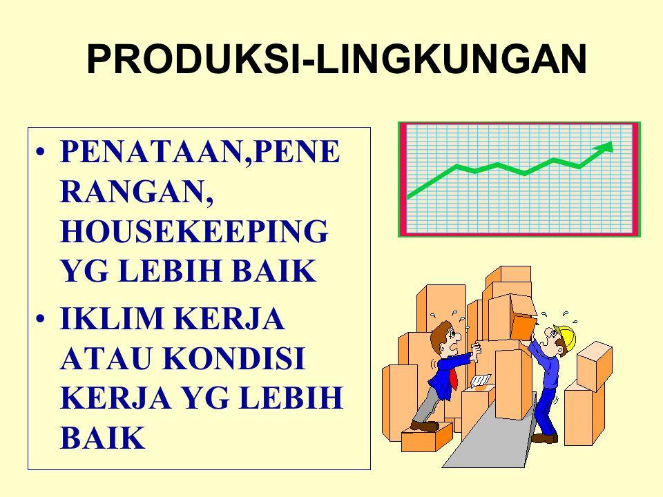 PRODUKSI-LINGKUNGAN PENATAAN,PENERANGAN, HOUSEKEEPING YG LEBIH BAIK