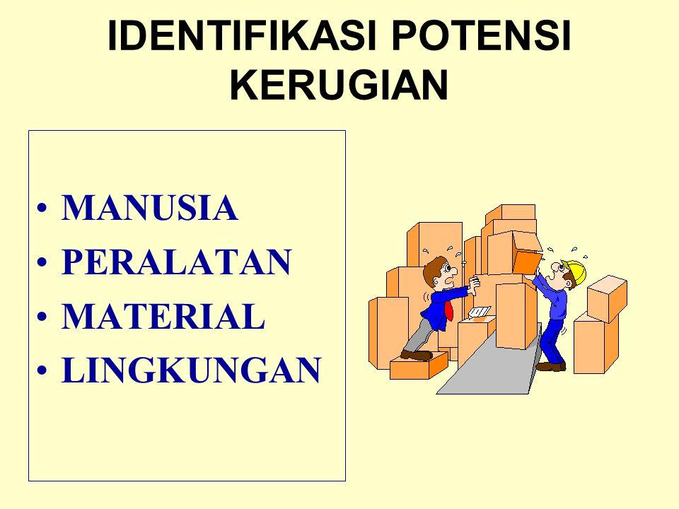 IDENTIFIKASI POTENSI KERUGIAN