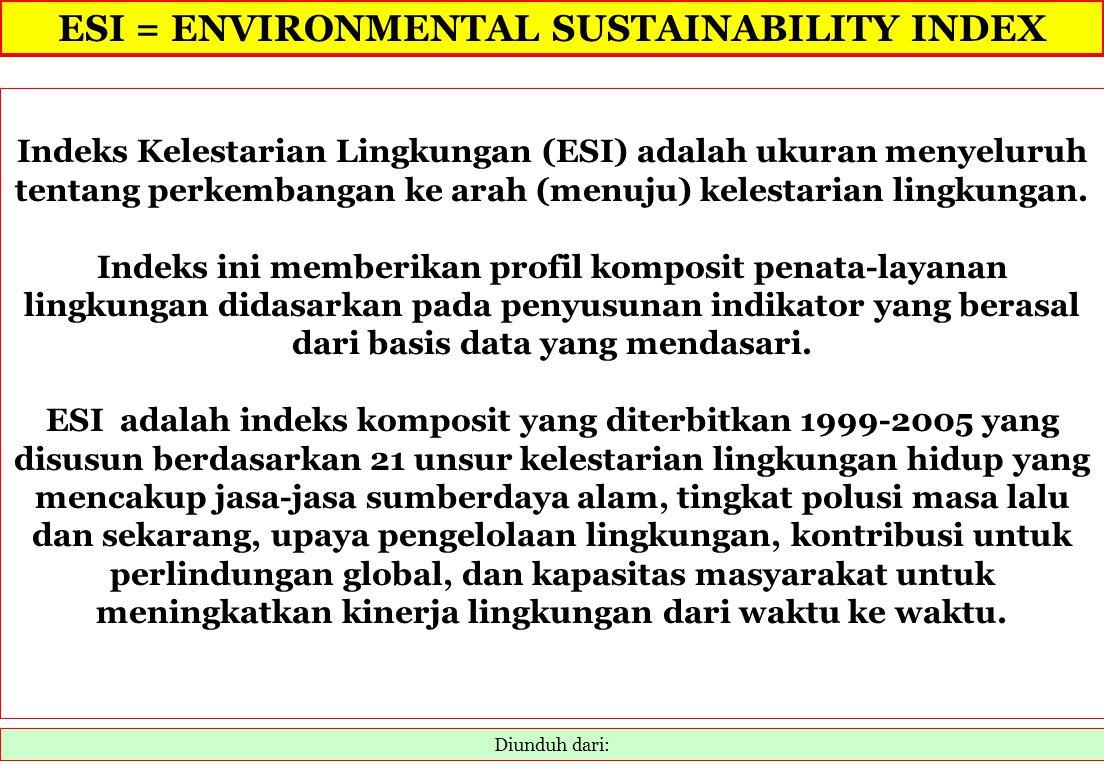 ESI = ENVIRONMENTAL SUSTAINABILITY INDEX