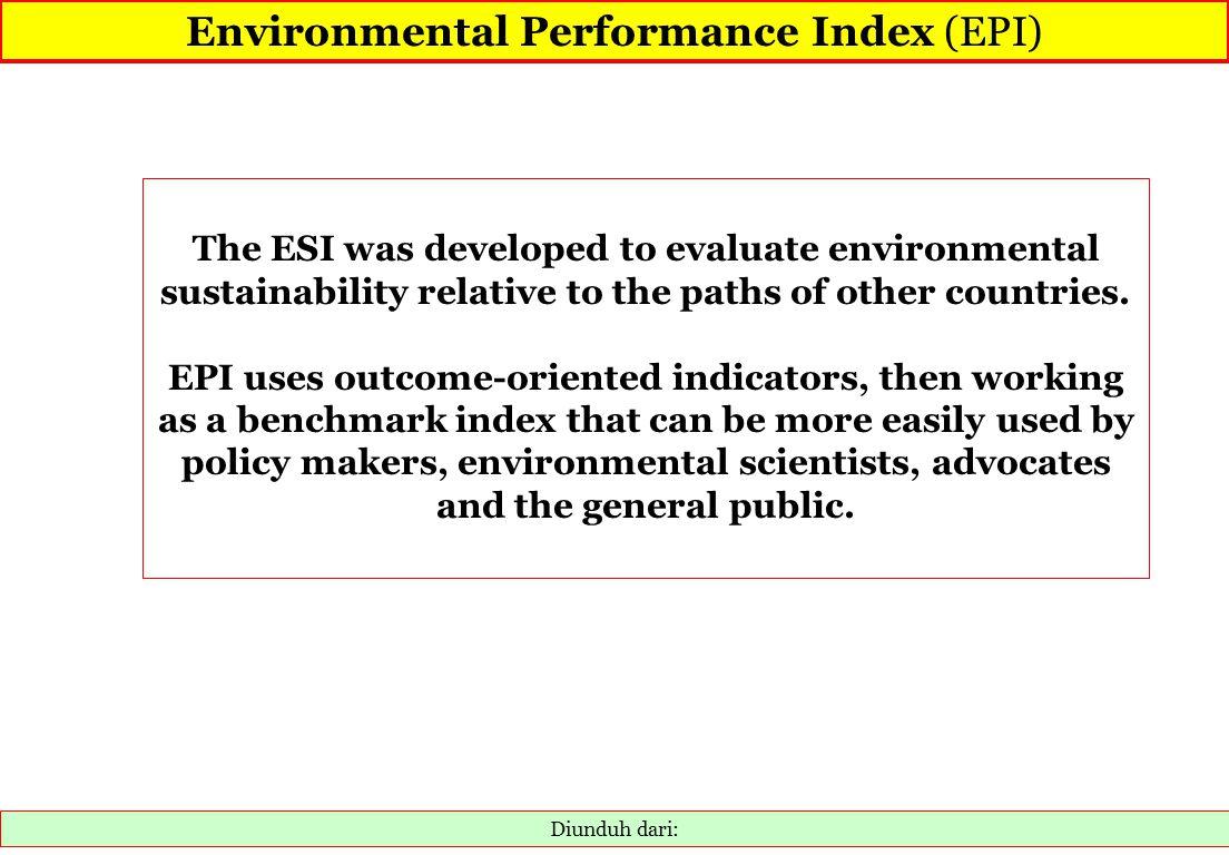 Environmental Performance Index (EPI)