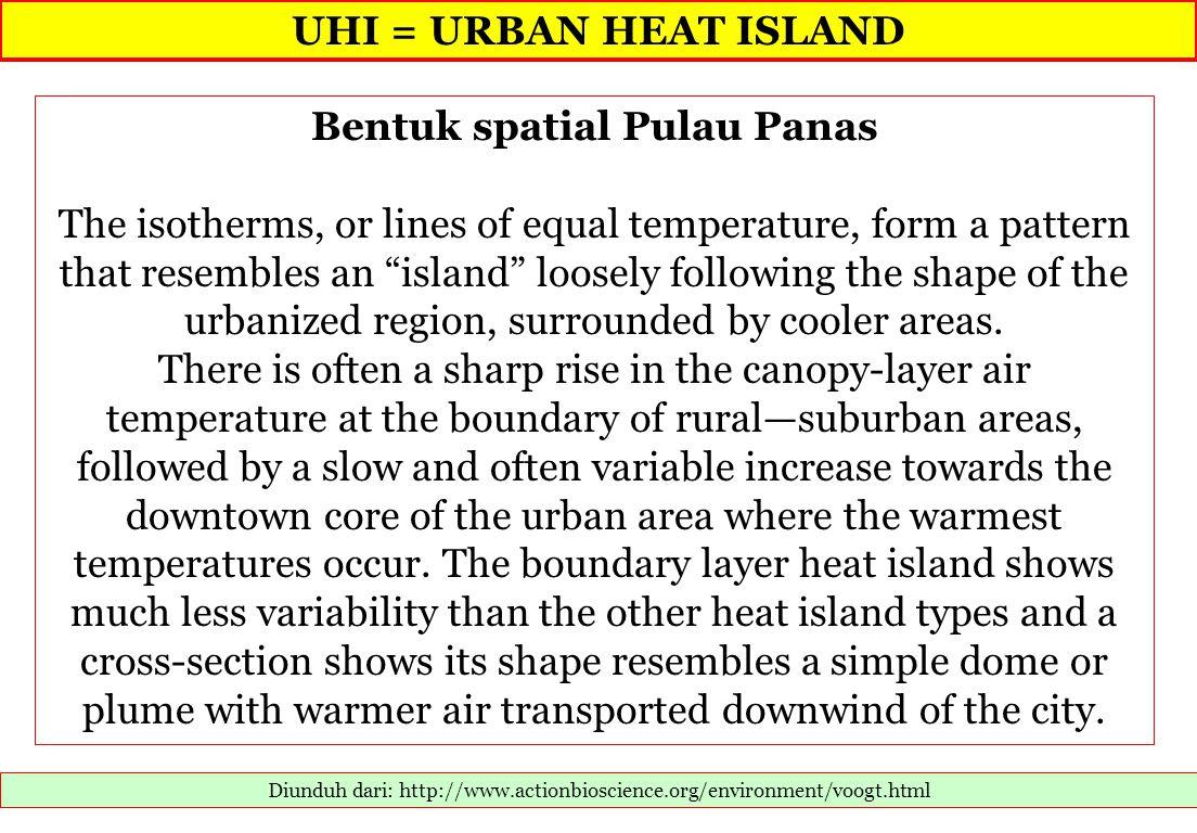 Bentuk spatial Pulau Panas
