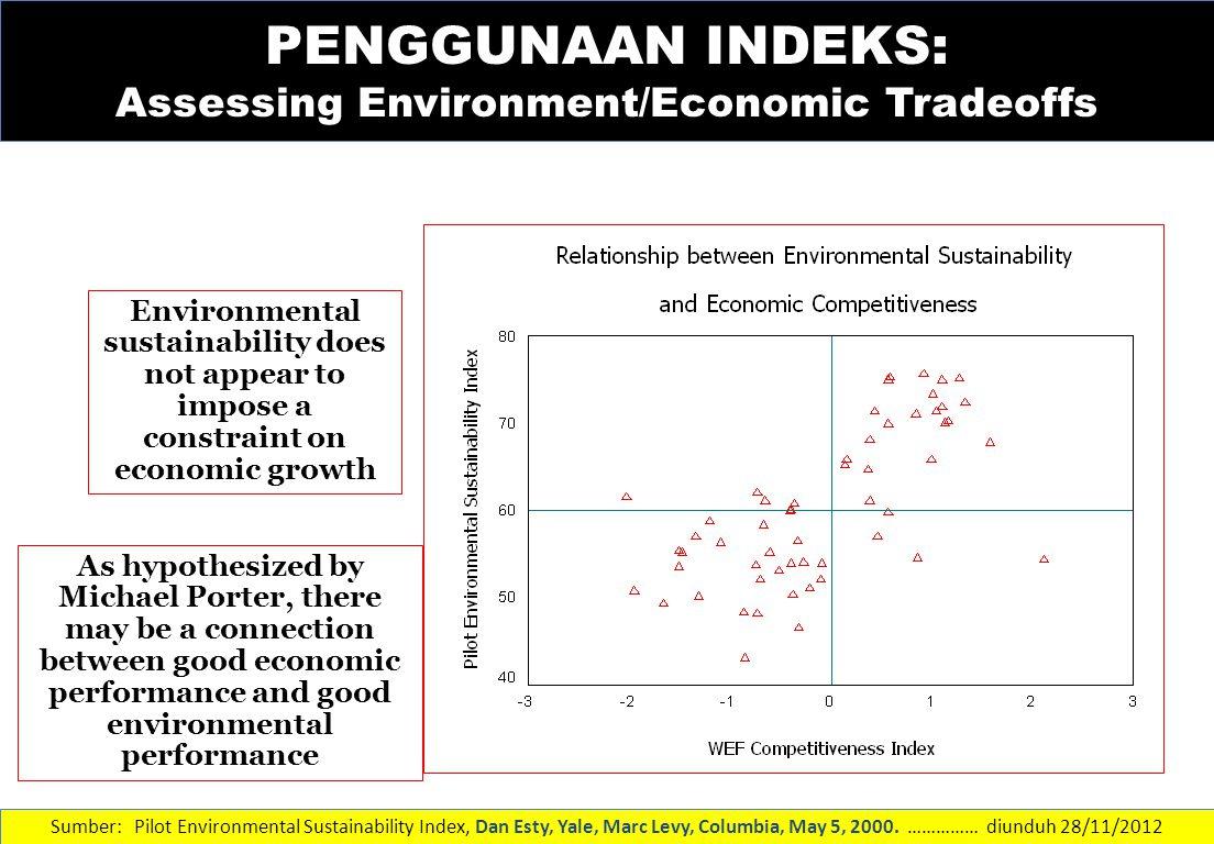 PENGGUNAAN INDEKS: Assessing Environment/Economic Tradeoffs
