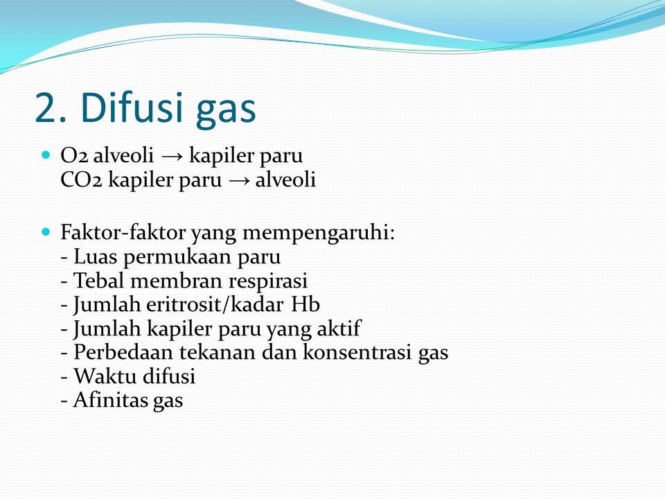 2. Difusi gas O2 alveoli → kapiler paru CO2 kapiler paru → alveoli