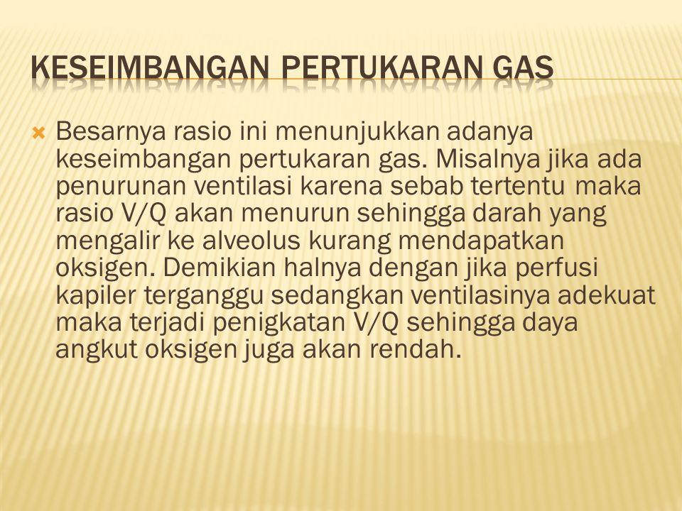 keseimbangan pertukaran gas