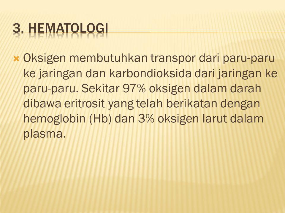 3. Hematologi