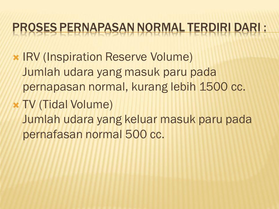 Proses pernapasan normal terdiri dari :