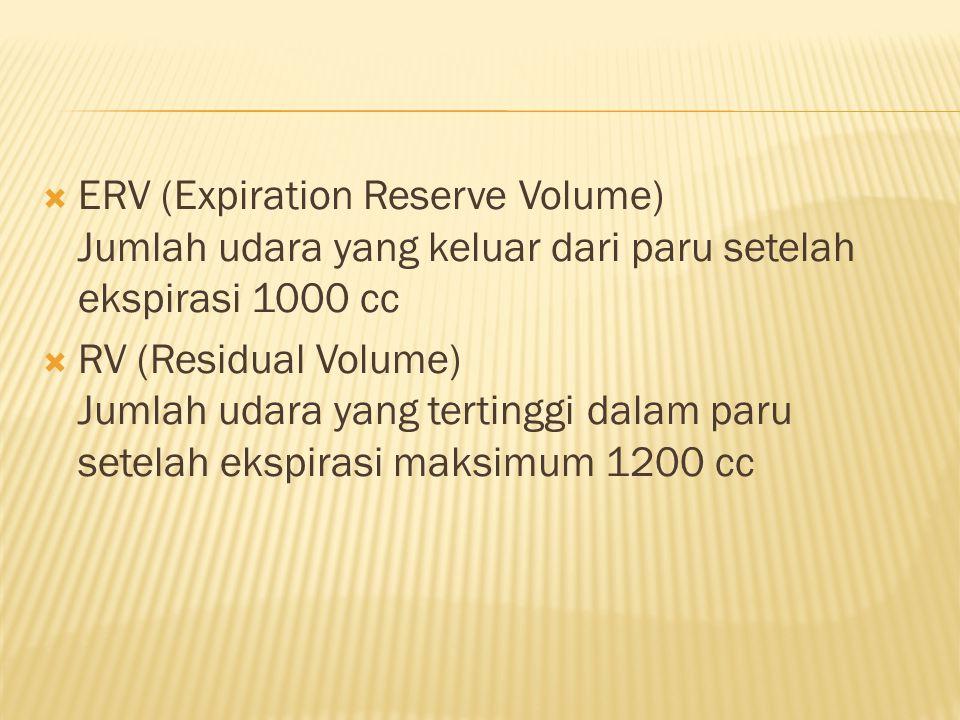 ERV (Expiration Reserve Volume) Jumlah udara yang keluar dari paru setelah ekspirasi 1000 cc