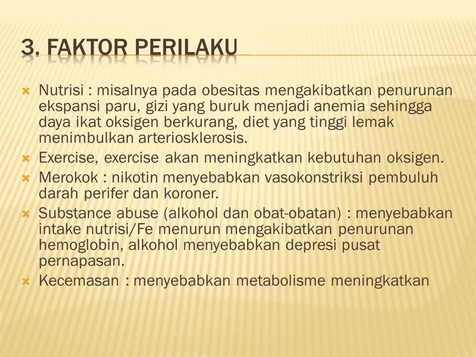 3. Faktor Perilaku
