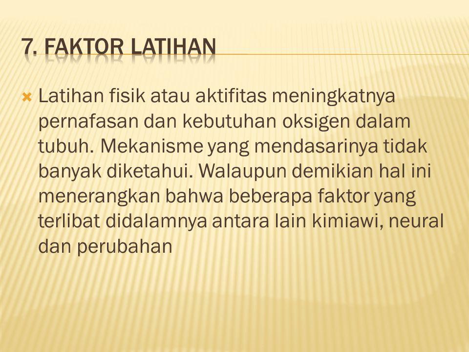 7. Faktor Latihan
