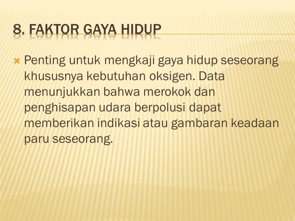 8. Faktor Gaya hidup