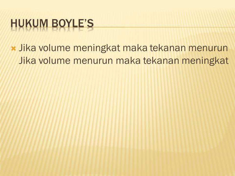 Hukum Boyle's Jika volume meningkat maka tekanan menurun Jika volume menurun maka tekanan meningkat