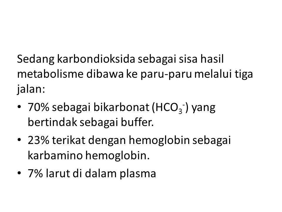 Sedang karbondioksida sebagai sisa hasil metabolisme dibawa ke paru-paru melalui tiga jalan:
