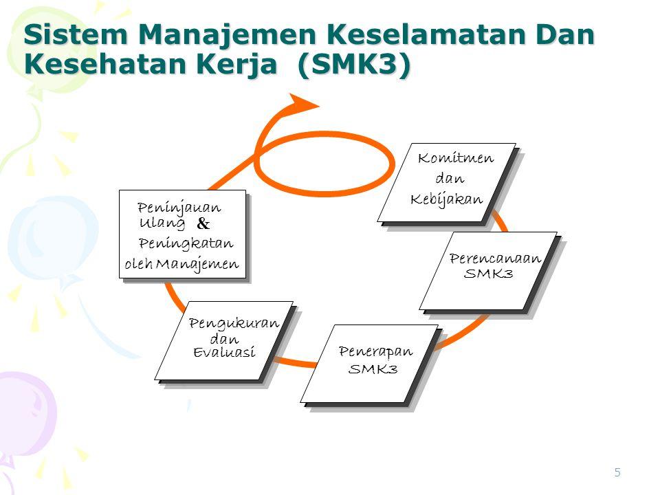 Sistem Manajemen Keselamatan Dan Kesehatan Kerja (SMK3)