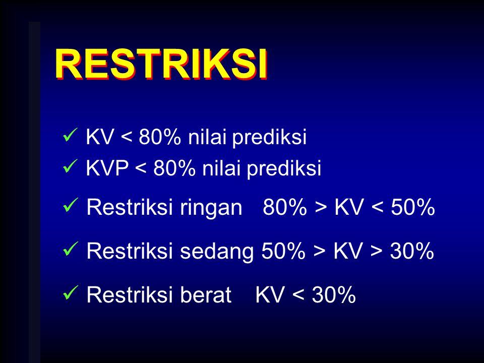 RESTRIKSI Restriksi ringan 80% > KV < 50%