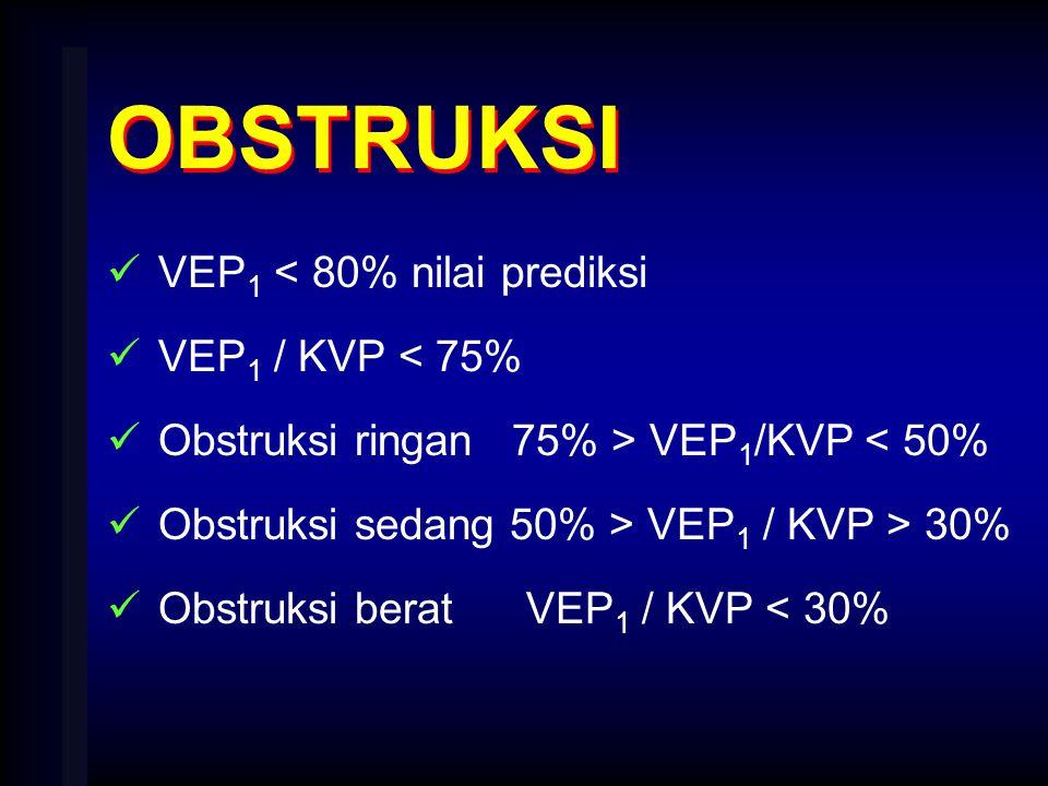OBSTRUKSI VEP1 < 80% nilai prediksi VEP1 / KVP < 75%