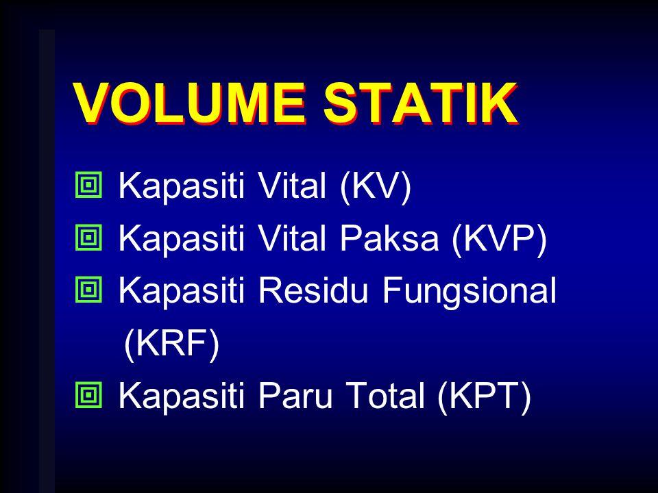 VOLUME STATIK Kapasiti Vital (KV) Kapasiti Vital Paksa (KVP)