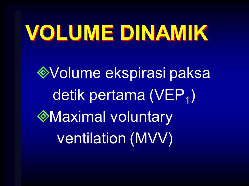 VOLUME DINAMIK Volume ekspirasi paksa detik pertama (VEP1)