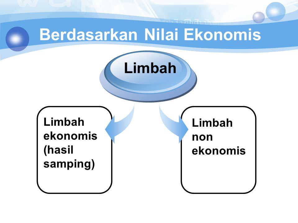 Berdasarkan Nilai Ekonomis