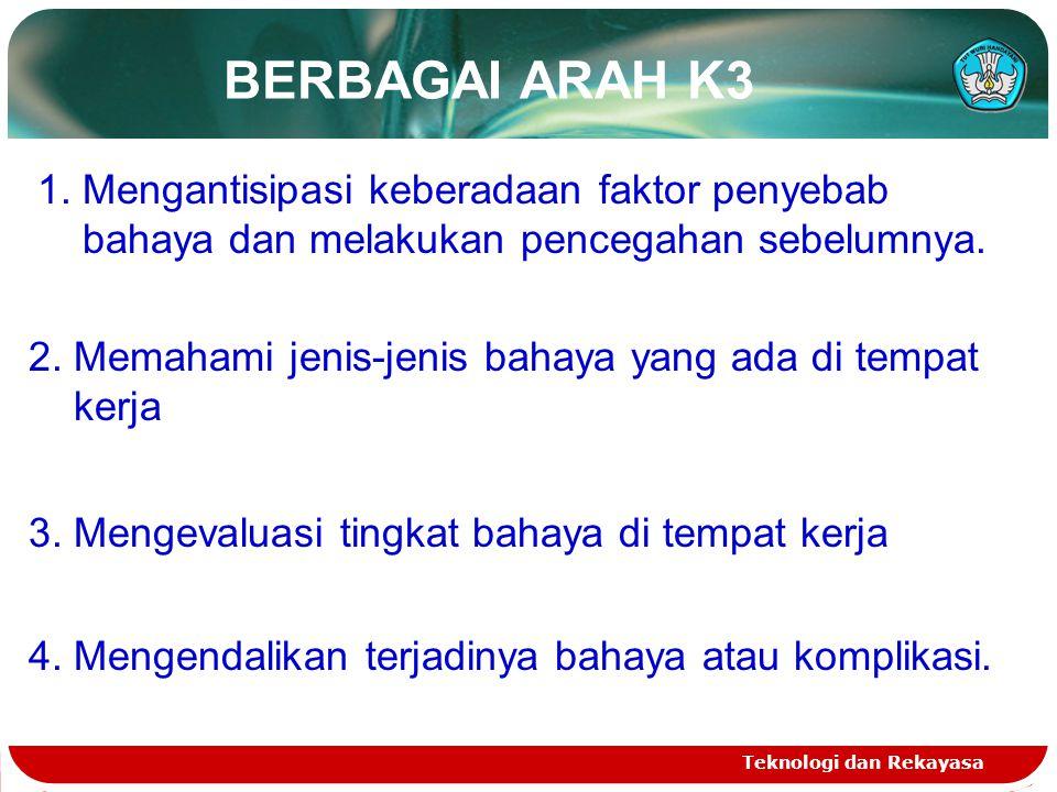 BERBAGAI ARAH K3 1. Mengantisipasi keberadaan faktor penyebab