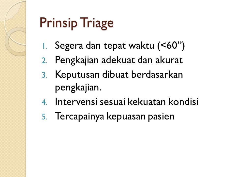 Prinsip Triage Segera dan tepat waktu (<60 )