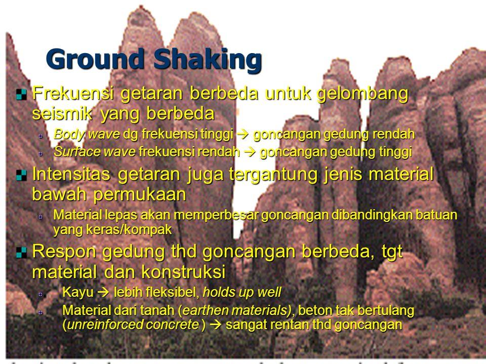 Ground Shaking Frekuensi getaran berbeda untuk gelombang seismik yang berbeda. Body wave dg frekuensi tinggi  goncangan gedung rendah.