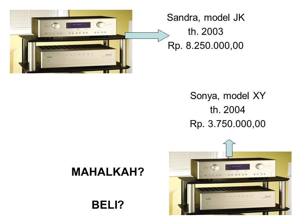 MAHALKAH BELI Sandra, model JK th. 2003 Rp. 8.250.000,00