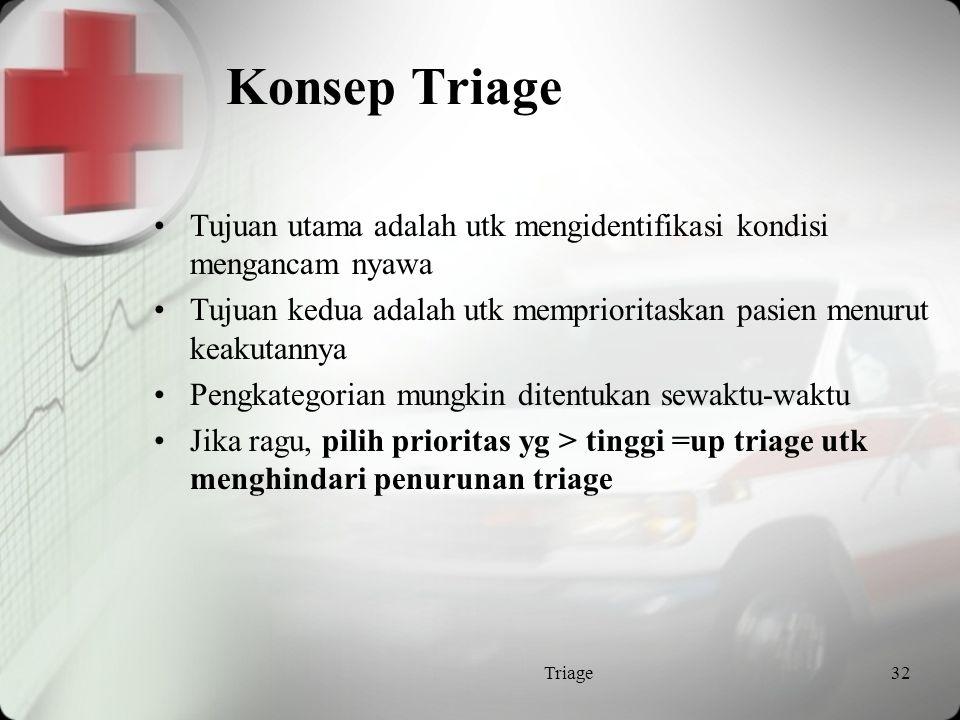 Konsep Triage Tujuan utama adalah utk mengidentifikasi kondisi mengancam nyawa. Tujuan kedua adalah utk memprioritaskan pasien menurut keakutannya.