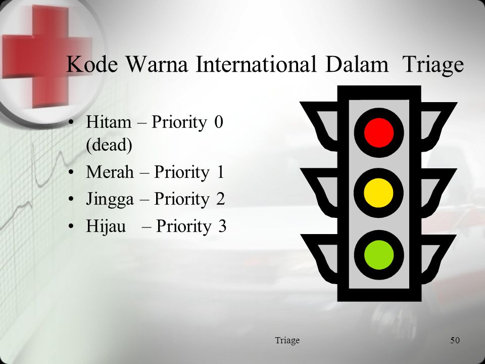 Kode Warna International Dalam Triage