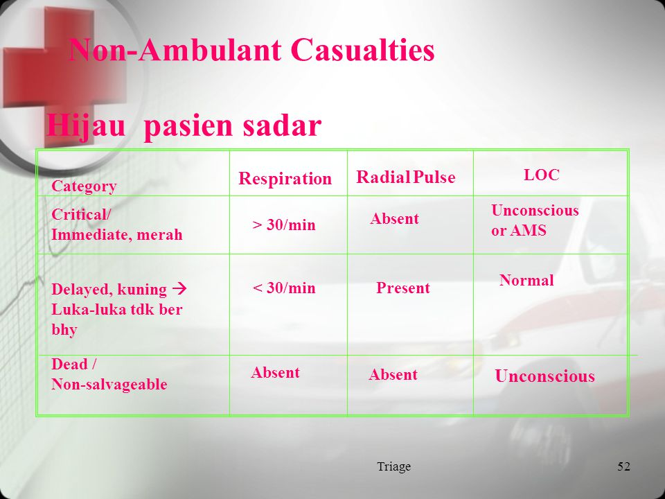 Non-Ambulant Casualties