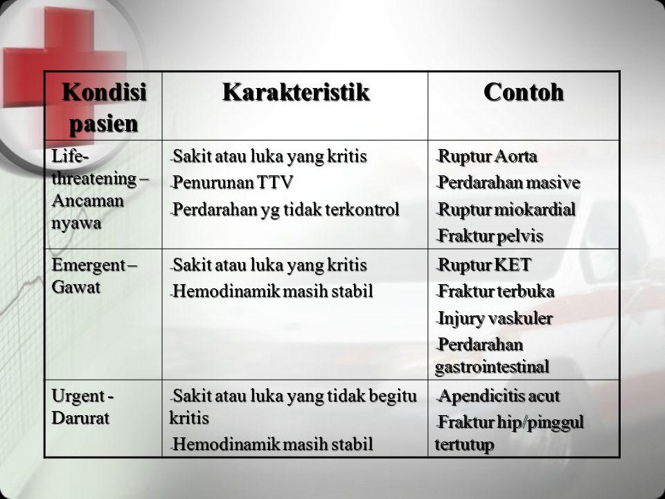 Kondisi pasien Karakteristik Contoh