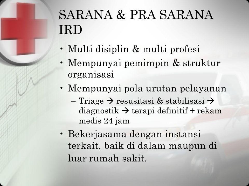 SARANA & PRA SARANA IRD Multi disiplin & multi profesi