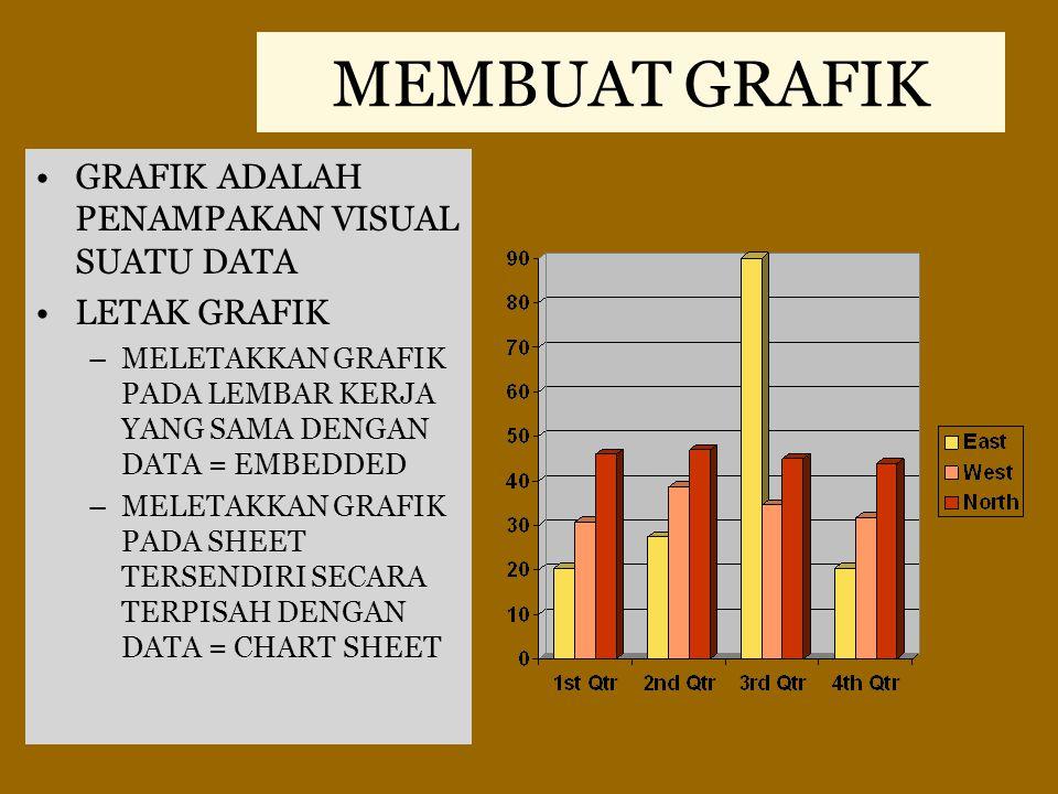 MEMBUAT GRAFIK GRAFIK ADALAH PENAMPAKAN VISUAL SUATU DATA LETAK GRAFIK