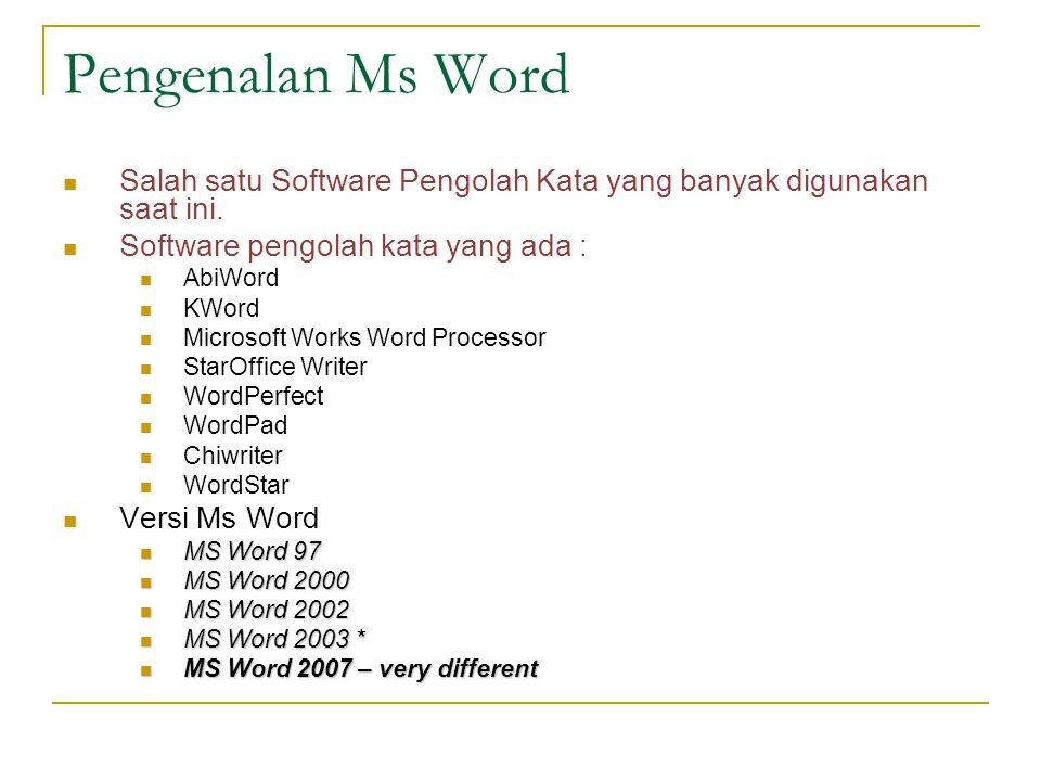 Pengenalan Ms Word Salah satu Software Pengolah Kata yang banyak digunakan saat ini. Software pengolah kata yang ada :