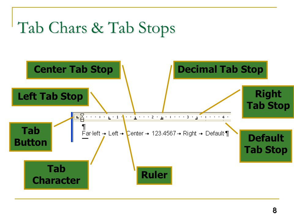 Tab Chars & Tab Stops Center Tab Stop Decimal Tab Stop Right Tab Stop