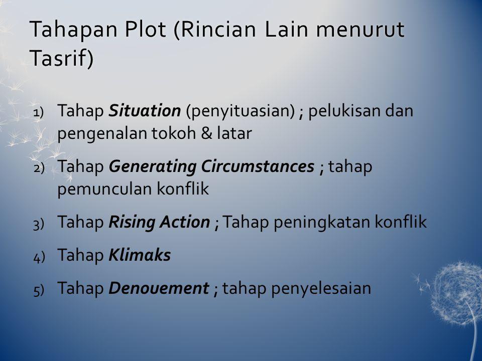 Tahapan Plot (Rincian Lain menurut Tasrif)