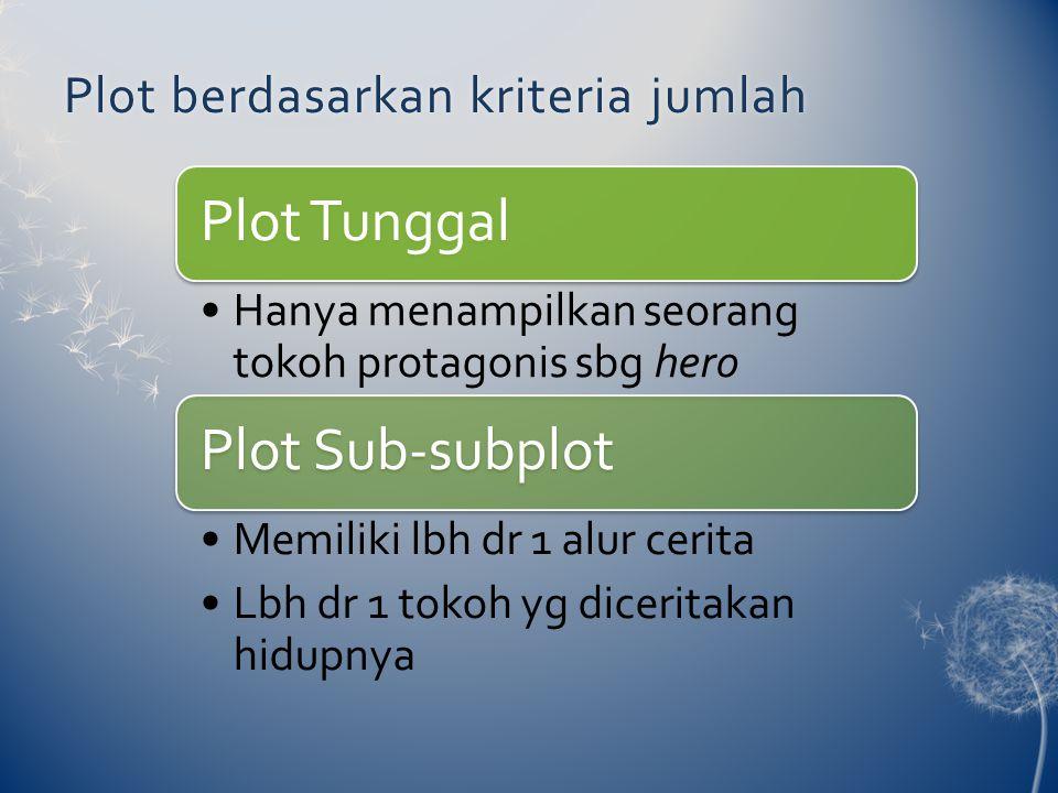 Plot berdasarkan kriteria jumlah