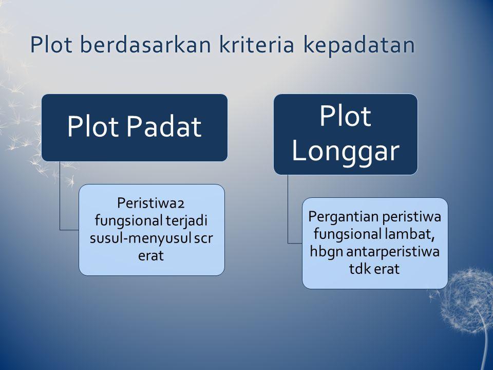 Plot berdasarkan kriteria kepadatan