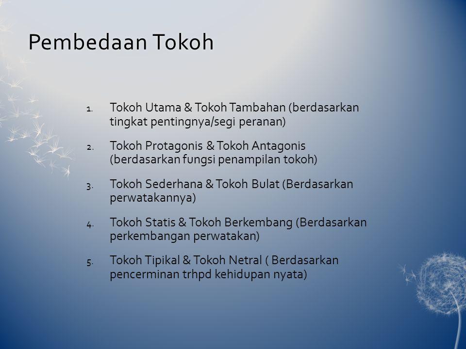 Pembedaan Tokoh Tokoh Utama & Tokoh Tambahan (berdasarkan tingkat pentingnya/segi peranan)