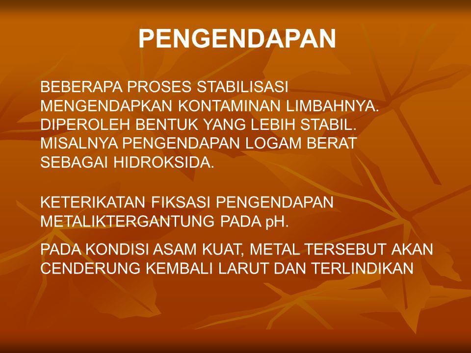 PENGENDAPAN