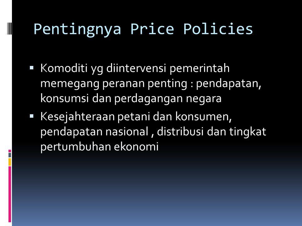 Pentingnya Price Policies