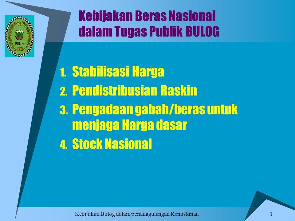 Kebijakan Beras Nasional dalam Tugas Publik BULOG