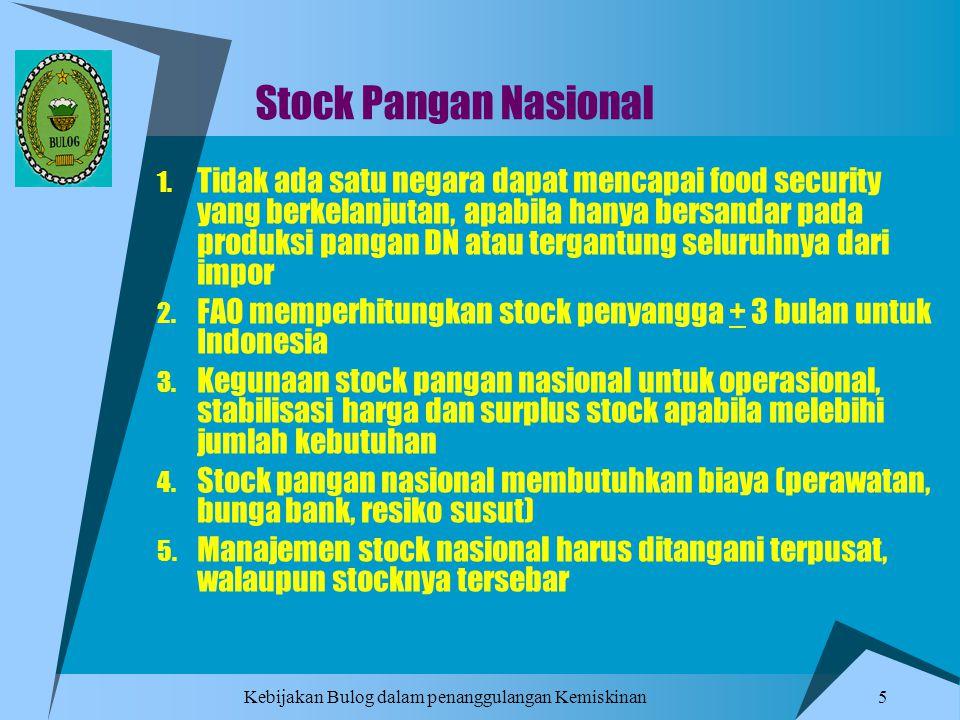 Stock Pangan Nasional