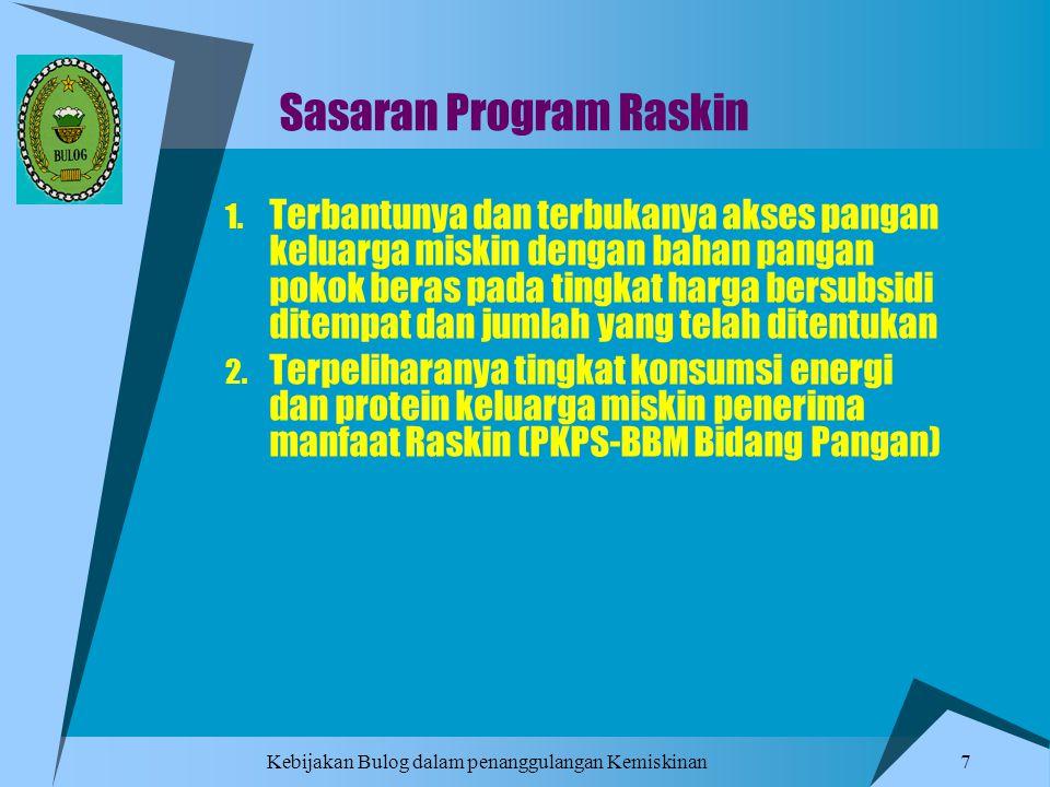 Sasaran Program Raskin