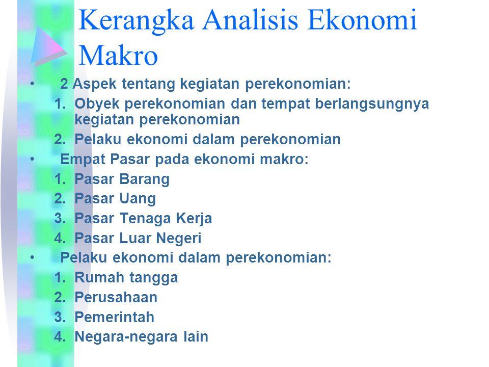 Kerangka Analisis Ekonomi Makro