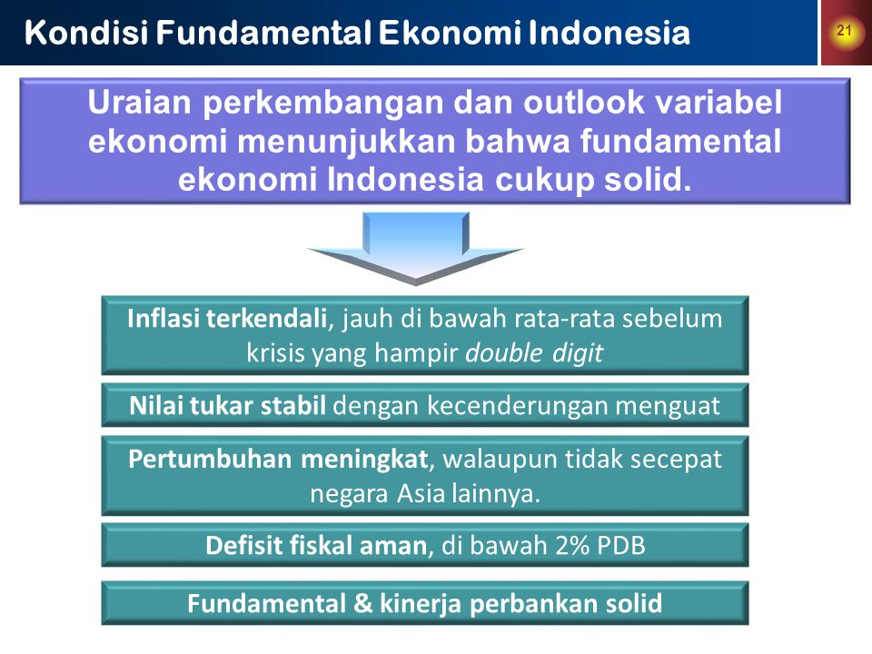 Fundamental & kinerja perbankan solid