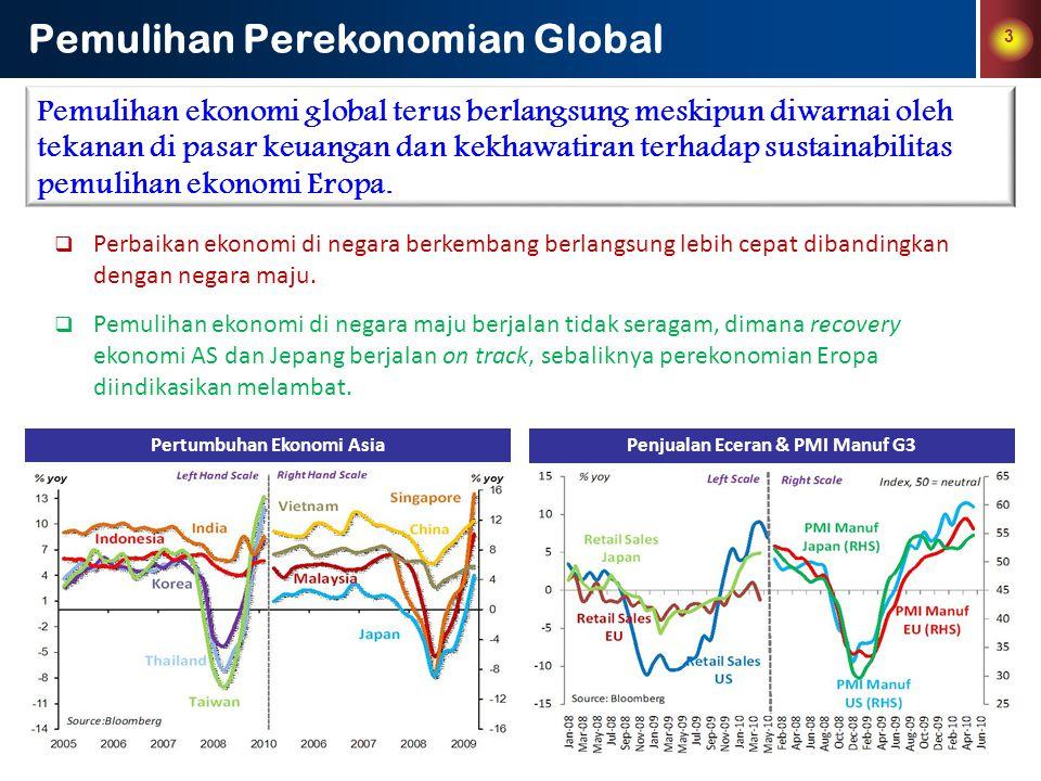 Pertumbuhan Ekonomi Asia Penjualan Eceran & PMI Manuf G3